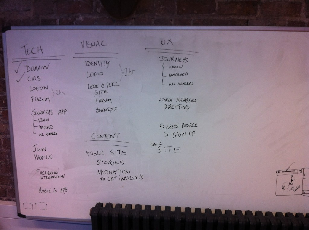 A whiteboard with tasks and outlines
